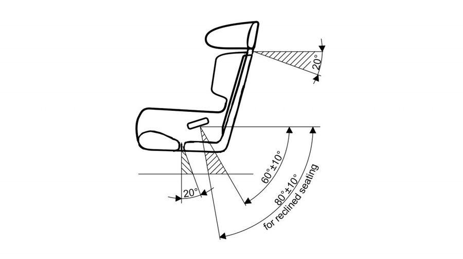 Многоточечные ремни безопасности и спортивные кресла. TAKATA отвечает на вопросы.