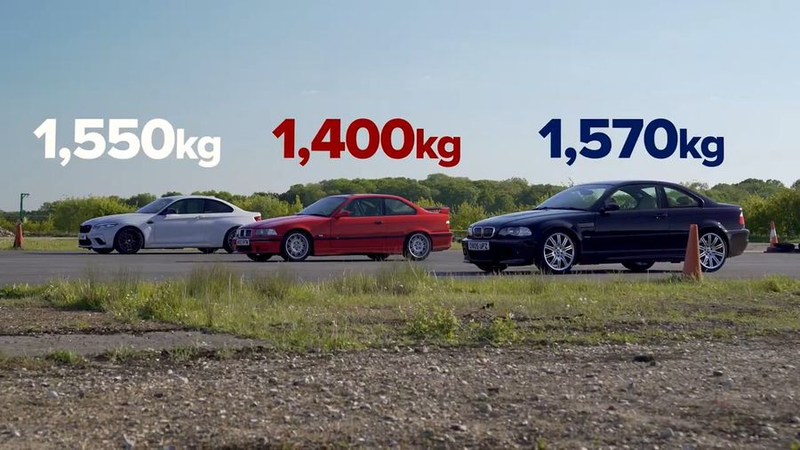 BMW M2 Competition в дрэг заезде против M3 E36 и M3 E46